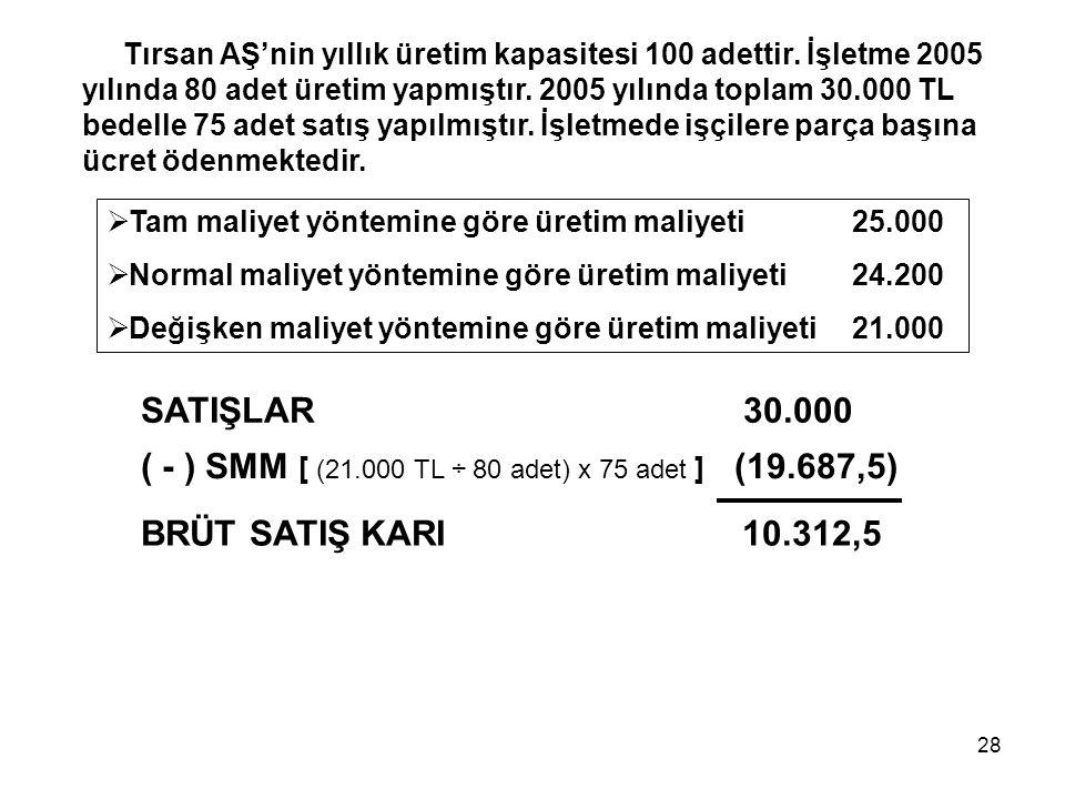 ( - ) SMM [ (21.000 TL ÷ 80 adet) x 75 adet ] (19.687,5)
